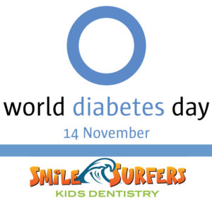 World diabetes day 14th of November